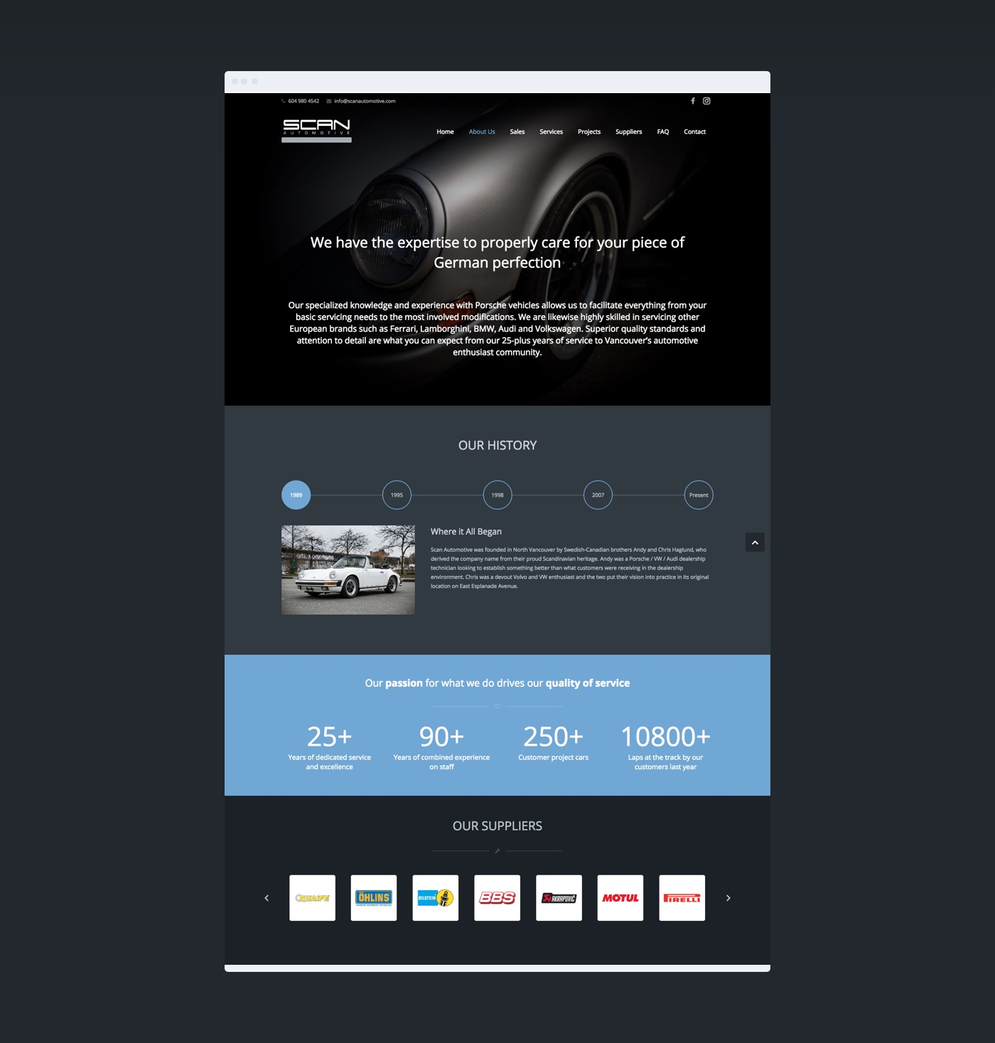 Scan Automotive Website